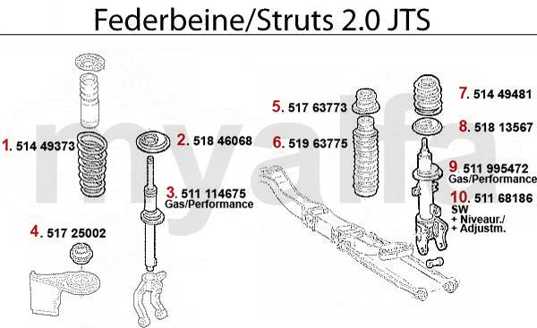 Federbein 2.0 JTS