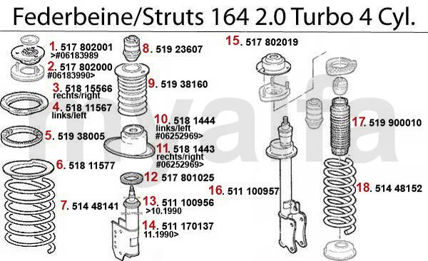 Federbein 2.0 Turbo 4-Zyl.