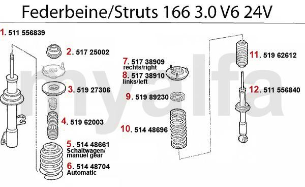 Federbein 3.0 V6 24V