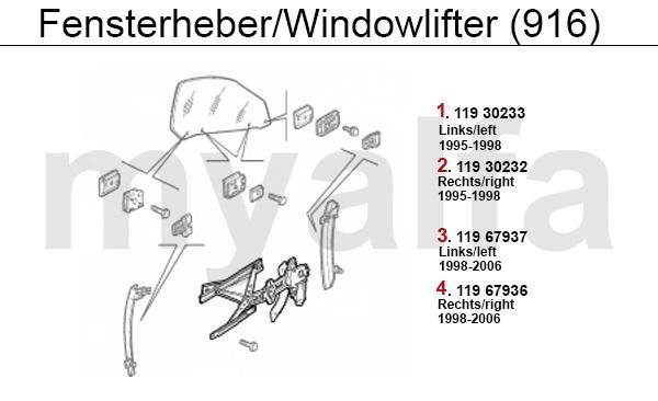 Fensterheber
