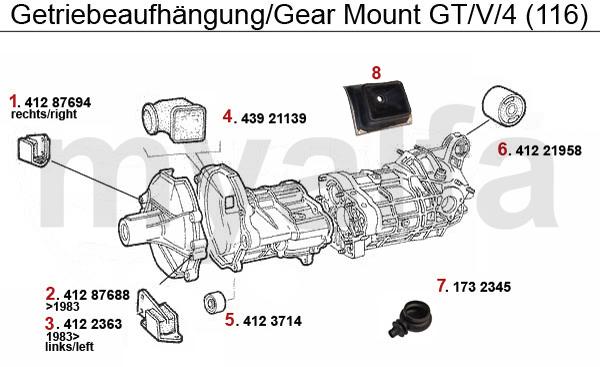Getriebeaufhängung GT/V/4