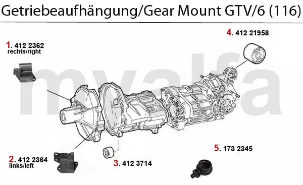 Getriebeaufhängung GTV/6