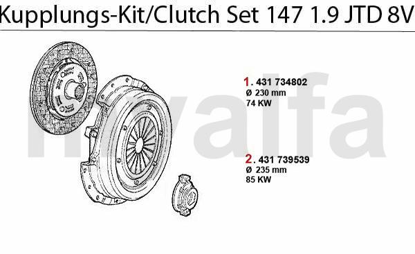 Kupplungs-Kit 1.9 JTD 8V