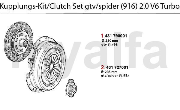Kupplungs-Kit 2.0 V6 Turbo