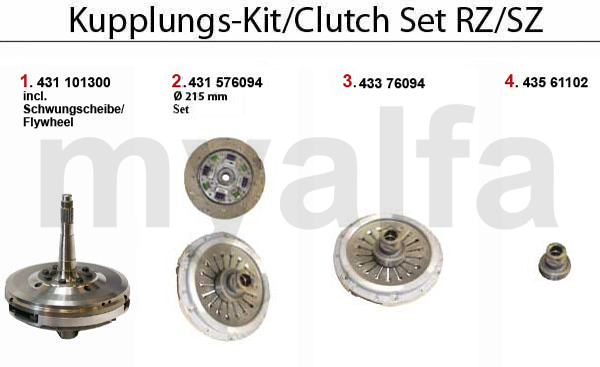 Kupplungs-Kit