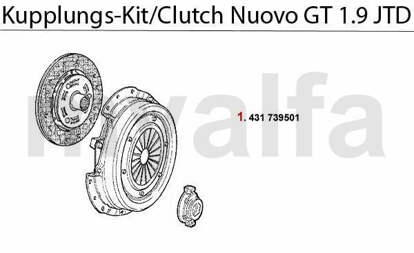 Kupplungs-Kit 1.9 JTD