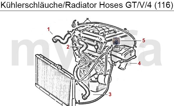 Kühlerschläuche GTV/4
