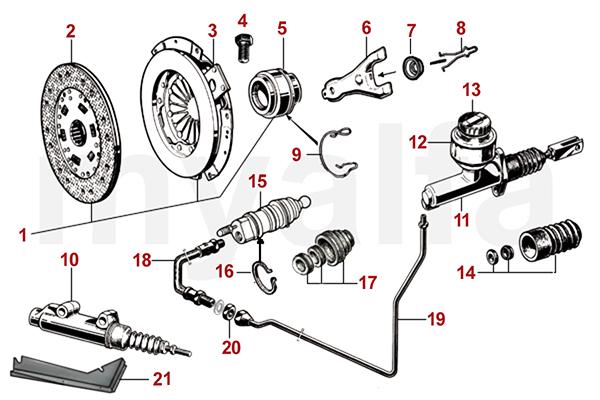 hydraulische Betätigung