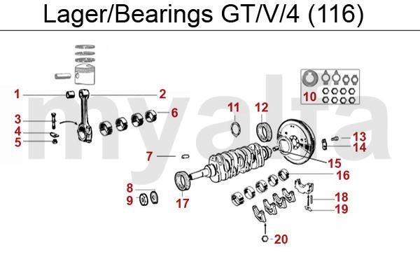 Lager GTV/4