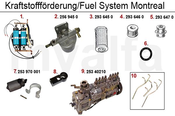 Kraftstoffförderung