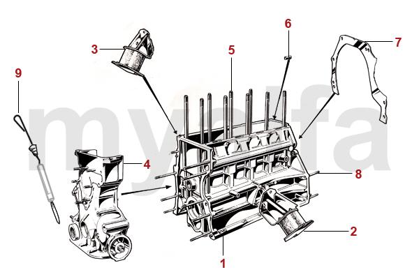 Motorblock/Aufhängung