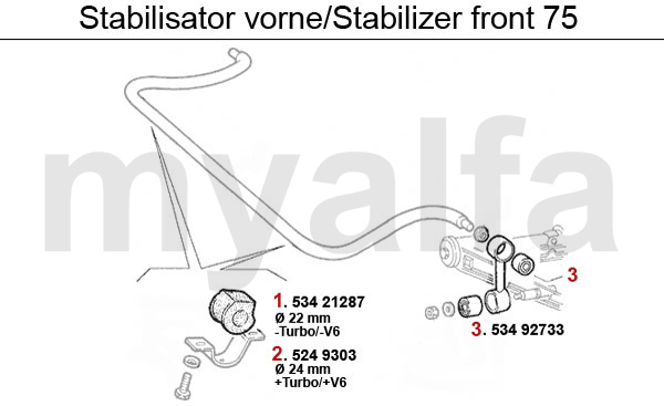 Stabilisator vorne