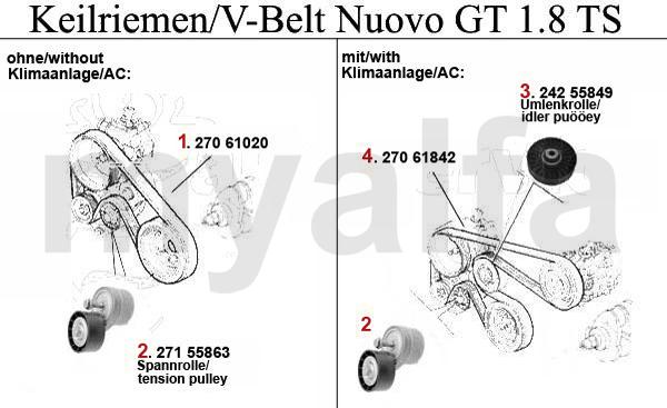 GT 1.8 TS