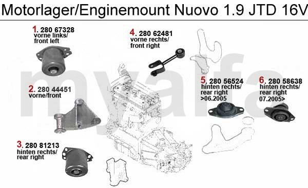 Motorlager 1.9 JTD 16V