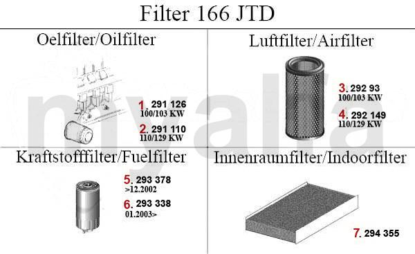 2.4 JTD 10/20V