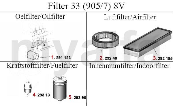 Filter (905/7) 8V