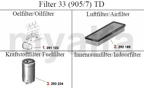 Filter (905/7) TD